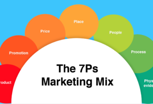 Thông tin khái quát về mô hình 7P trong Marketing