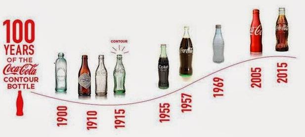 chiến lược marketing của coca cola